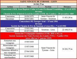 2 st vincent leon tableau
