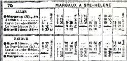 5 horaires octobre 1917