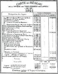 Lignes vfl 1923